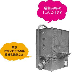 立体型乾燥機『コリカ』